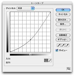 トーンカーブ−50